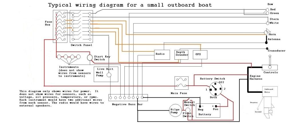 medium resolution of trolling motor battery wiring diagram wiring diagram 24 volt trolling motor battery wiring diagram