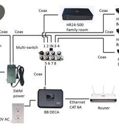directv wiring diagram wirings diagram on jayco plumbing diagram jayco owner s manual  [ 1024 x 768 Pixel ]