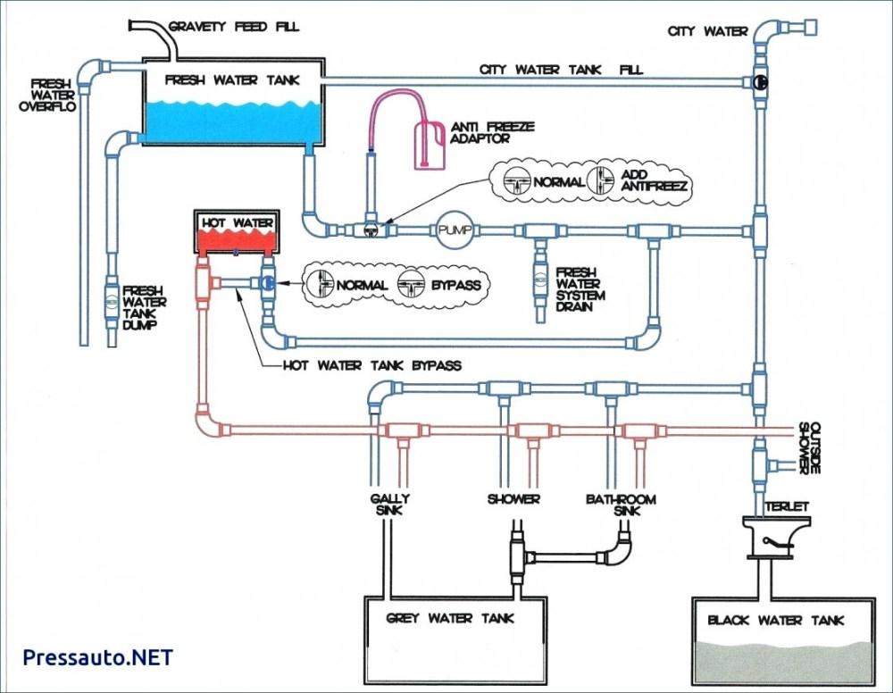 medium resolution of 1983 jayco wiring diagram wiring diagram expert1983 jayco wiring diagram data diagram schematic 1983 jayco wiring