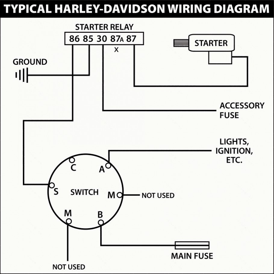 hight resolution of wiring diagram ignition switch harley davidson wiring diagramboat ignition switch wiring diagram wirings diagram harley davidson