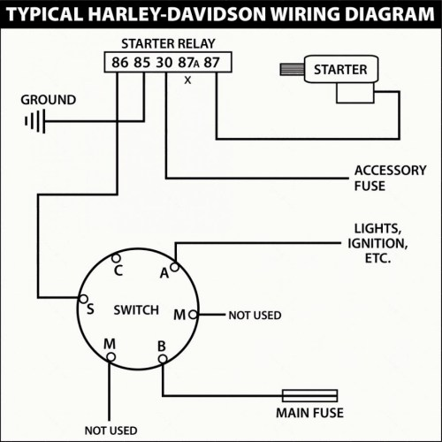 small resolution of wiring diagram ignition switch harley davidson wiring diagramboat ignition switch wiring diagram wirings diagram harley davidson