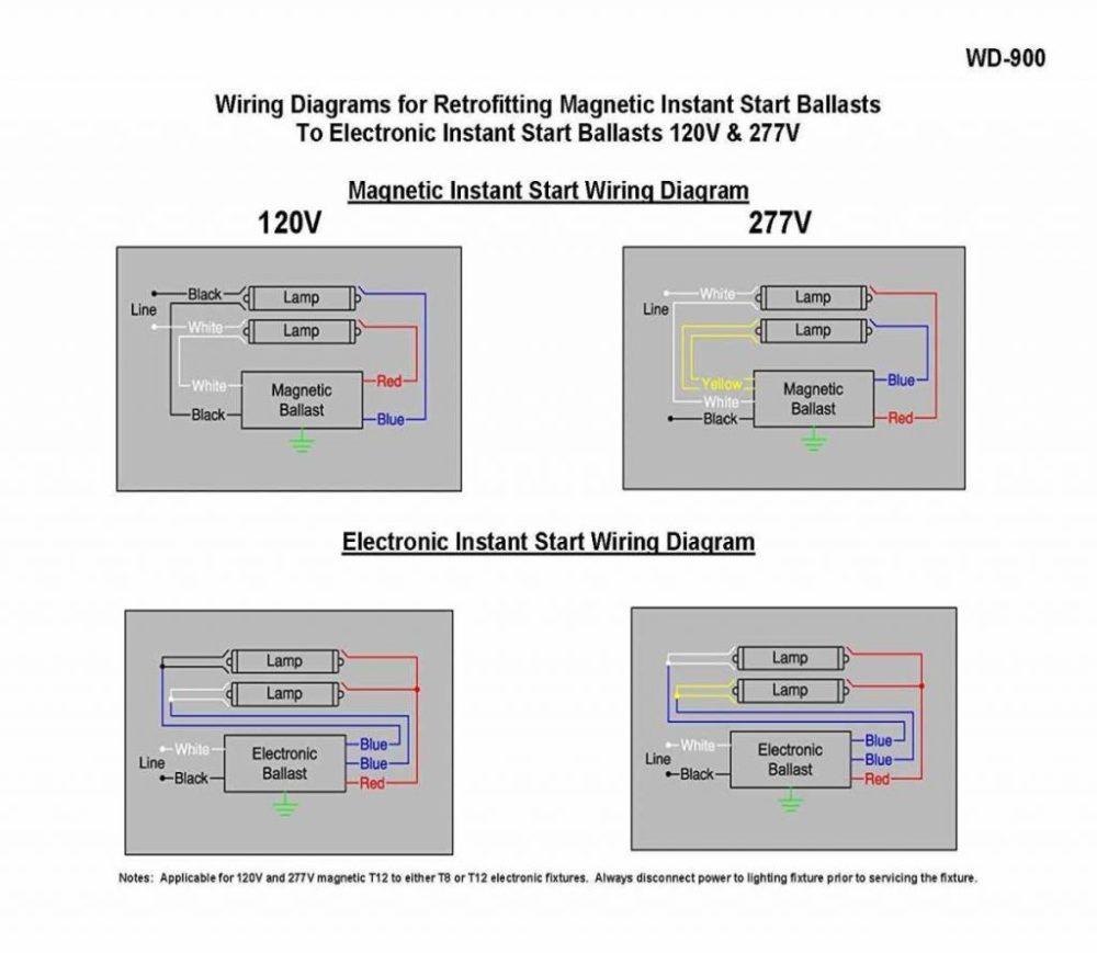 medium resolution of 2 lamp t12 ballast wiring diagram wirings diagramuniversal ballast wiring diagrams wiring diagram 2 lamp t12