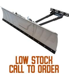 utv kolpin switchblade universal snow plow system kolpin polaris sportsman 500 wiring diagram pdf [ 900 x 900 Pixel ]