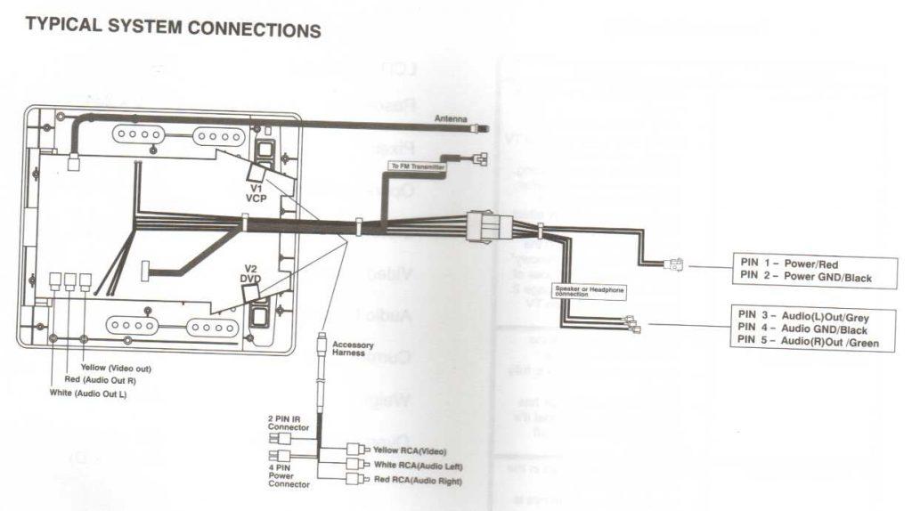 Voyager Camera Wiring Diagram | Wiring Schematic Diagram on rv inverter wiring diagram, rv wiring parts, norcold ac dc refrigerator schematics, rv trailer wiring, rv wiring layout, rv electrical wiring, rv construction schematics, rv wiring system, rv electrical schematics, onan rv generator schematics, rv power system schematic, rv generator wiring diagram, rv wiring diagrams online, rv converter schematic, rv ac wiring diagram, rv plumbing schematics, rv wiring kits, rv wiring code, breaker box schematics, rv power supply schematics,