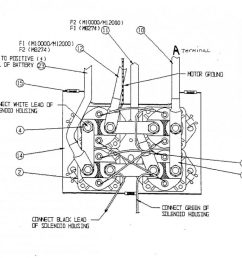 warn wiring schematic wiring diagram blog warn winch wiring diagrams nc4x4 [ 1024 x 832 Pixel ]