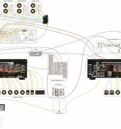 whole home audio wiring diagrams wiring library whole house audio system wiring diagram [ 1573 x 1008 Pixel ]