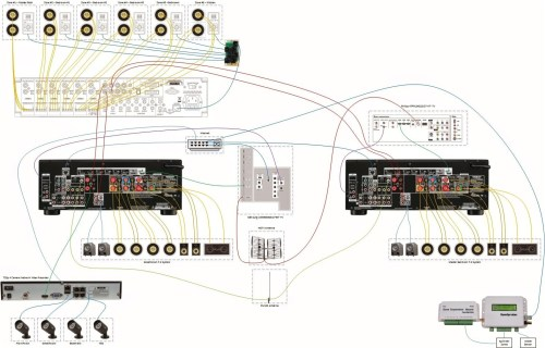 small resolution of whole home audio wiring diagrams wiring library whole house audio system wiring diagram