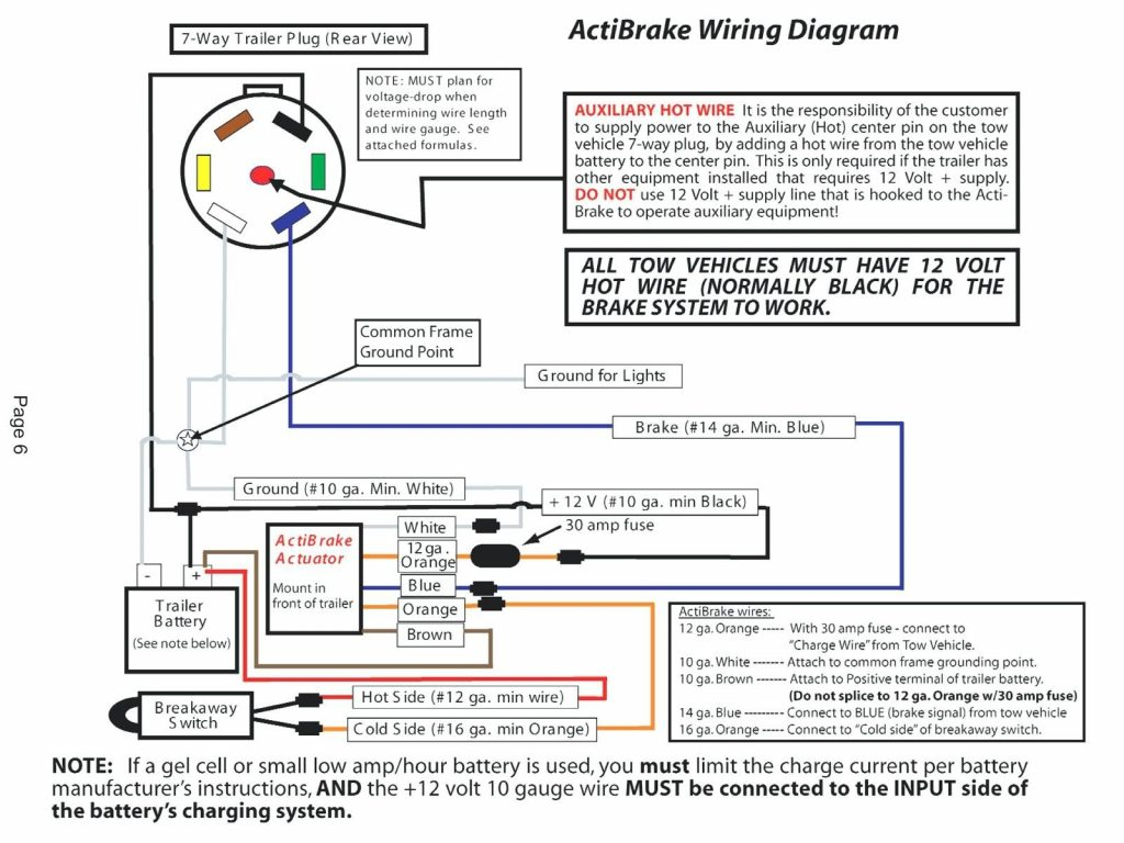 Dodge Ram 1500 Trailer Brake Plug Wiring Harness Wiring Diagram