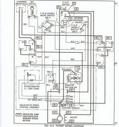 wiring diagram ezgo golf cart ez go at electric wiring diagrams ezgo txt wiring diagram [ 794 x 1024 Pixel ]