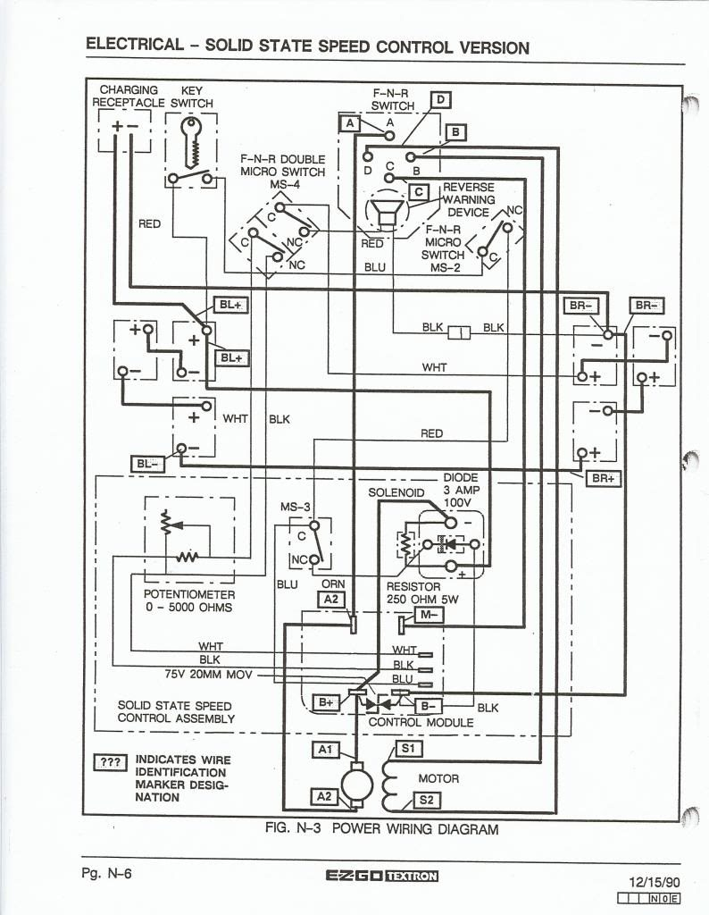 medium resolution of wiring diagram ezgo golf cart ez go at electric wiring diagrams ezgo txt wiring diagram