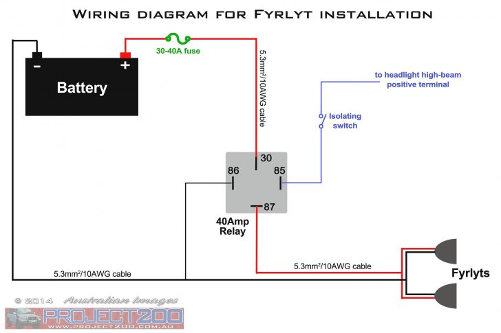 South African Wiring Diagram For Trailers
