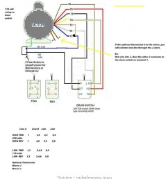 wiring diagram for a 3 phase 15 hp ac motor wiring diagram for you diagram of an electric motor 3 phase electrical wiring [ 950 x 1037 Pixel ]