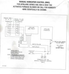 aprilaire 600 wiring diagram wirings diagram on gibson thermostat wiring arcoaire thermostat wiring  [ 849 x 958 Pixel ]