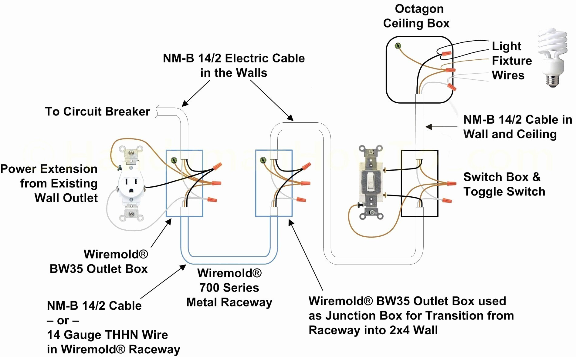 hight resolution of wiring diagram for bathroom fan timer wiring diagrams hubs bathroom wiring diagram