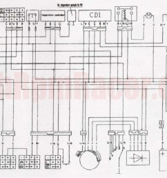wiring diagram for loncin 110 with 5 pin cdi wiring diagram 5 pin cdi wiring diagram [ 1500 x 991 Pixel ]