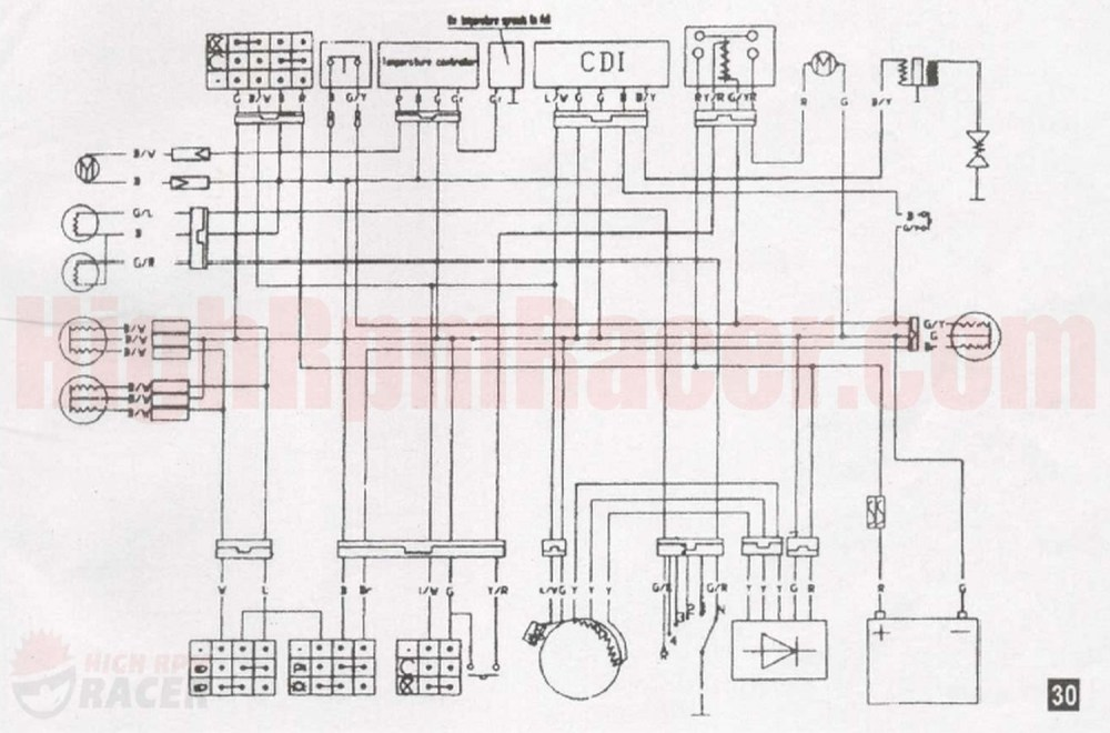 medium resolution of wiring diagram for loncin 110 with 5 pin cdi wiring diagram 5 pin cdi wiring diagram