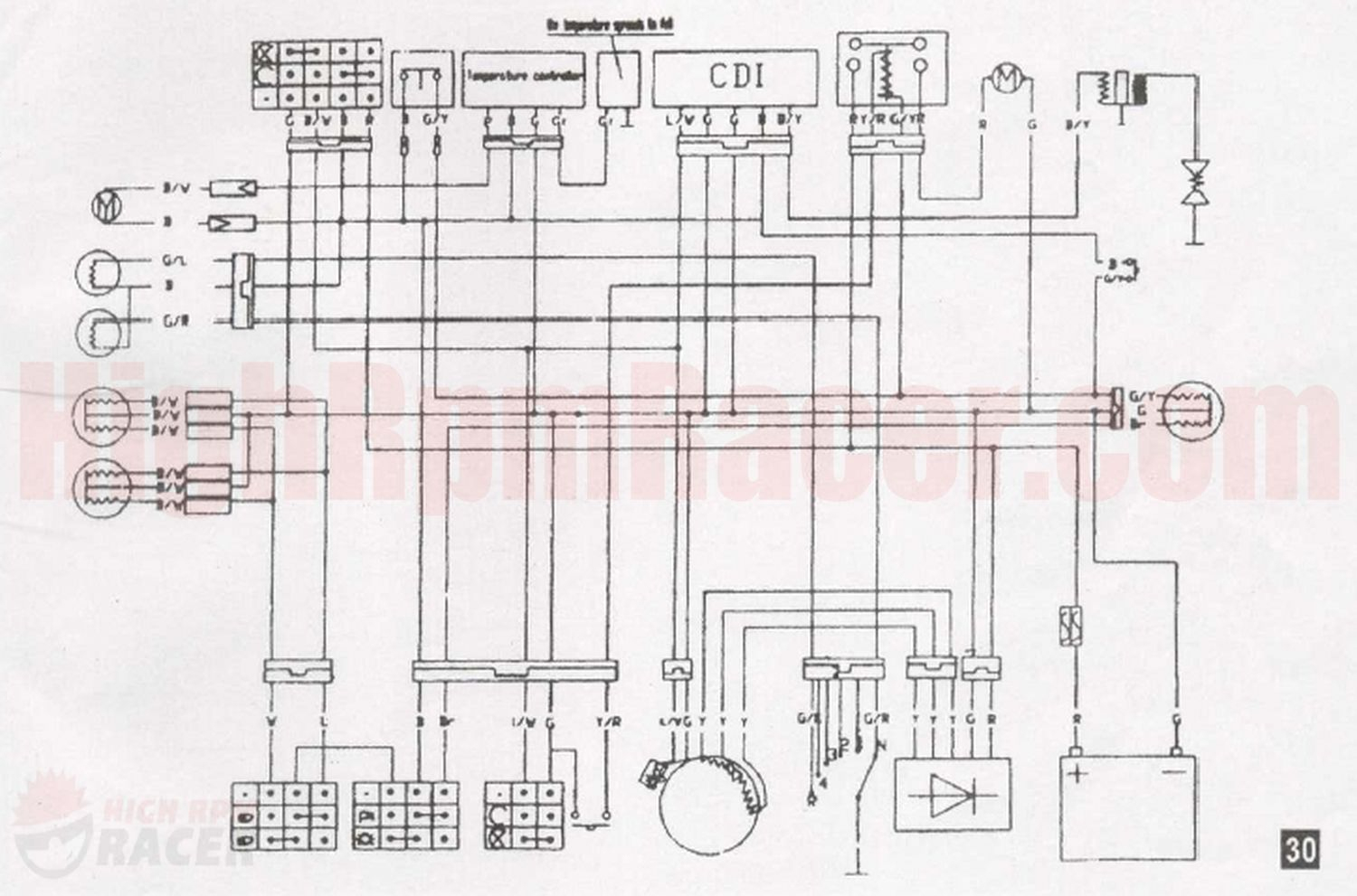 hight resolution of wiring diagram for loncin 110 with 5 pin cdi wiring diagram 5 pin cdi wiring diagram