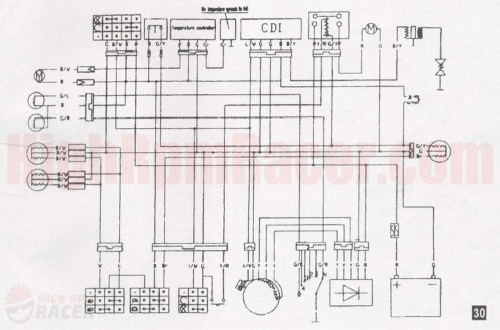 small resolution of wiring diagram for loncin 110 with 5 pin cdi wiring diagram 5 pin cdi wiring diagram