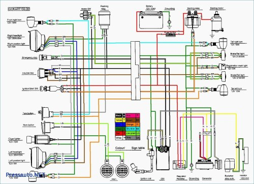 small resolution of loncin atv wiring harness wiring diagram syswiring diagram for loncin 110cc picture pictures to pin on