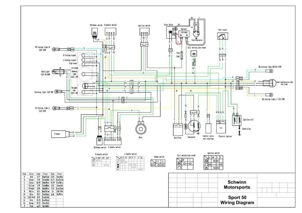 medium resolution of tao wiring schematic wiring diagram yer taotao 50 wiring diagram tao wiring diagram