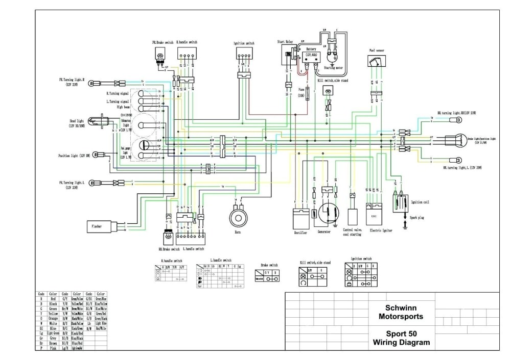 medium resolution of wiring diagram for tao tao 110cc 4 wheeler wiring diagram chinese 4 wheeler wiring diagram