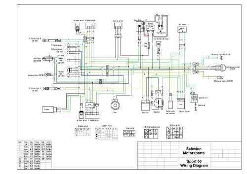 small resolution of tao wiring schematic wiring diagram yer taotao 50 wiring diagram tao wiring diagram