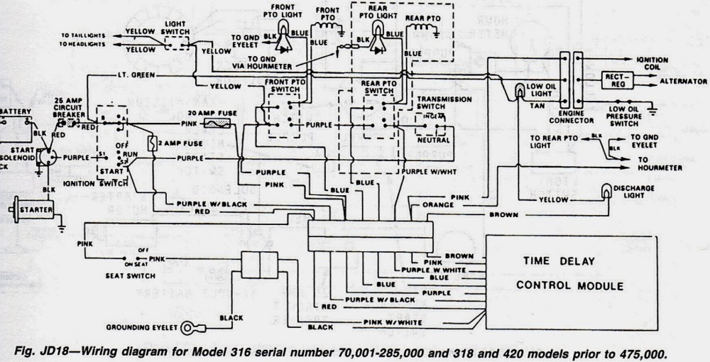 medium resolution of john deere 460 wiring diagram data wiring diagram jd 302 wiring diagram