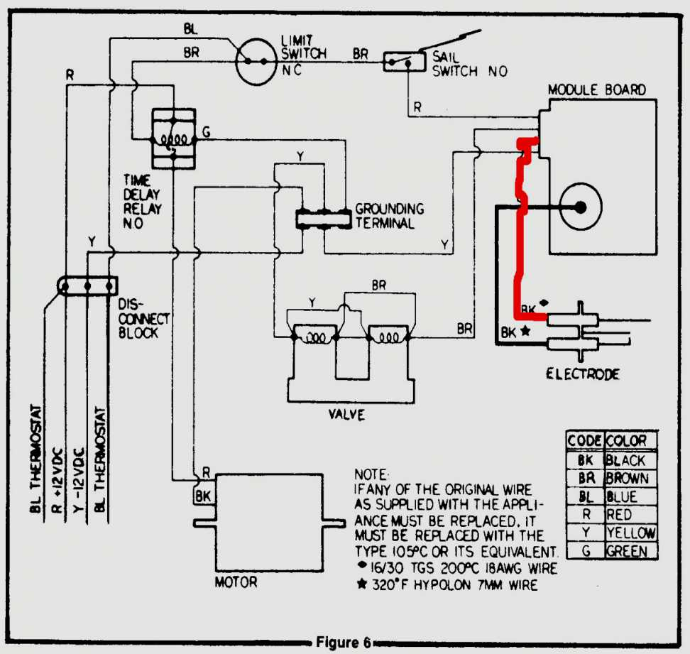 medium resolution of  suburban rv furnace diagram wiring diagram on rv converter wiring diagram atwood 8531 wiring