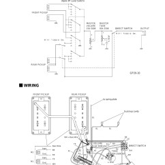 Wiring Diagram Yamaha Electric Guitar For Outside Light With Pir All Data Wirings Hohner Bass