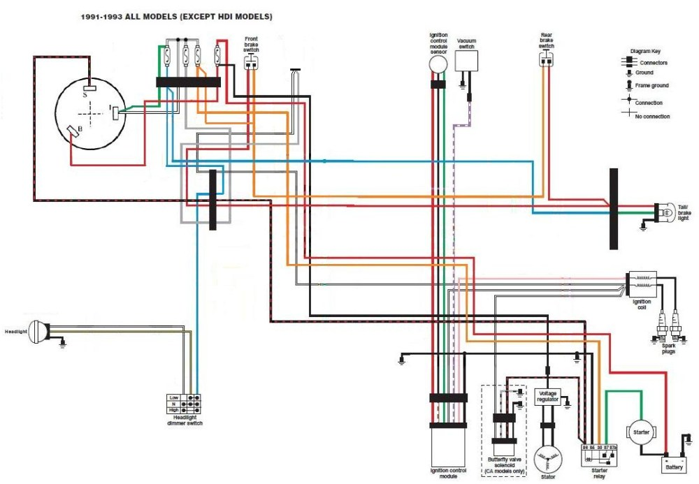 medium resolution of wiring harness for choppers wiring diagrams hubs briggs and stratton 18 hp twin wiring diagram