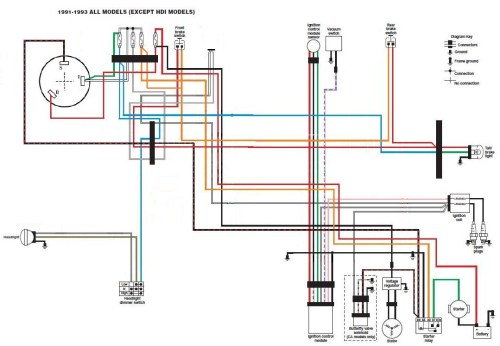 small resolution of wiring harness for choppers wiring diagrams hubs briggs and stratton 18 hp twin wiring diagram