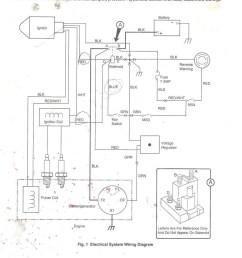 with a golf cart gas engine ignition wiring diagram wiring diagram with a golf cart gas engine ignition wiring diagram [ 784 x 1024 Pixel ]