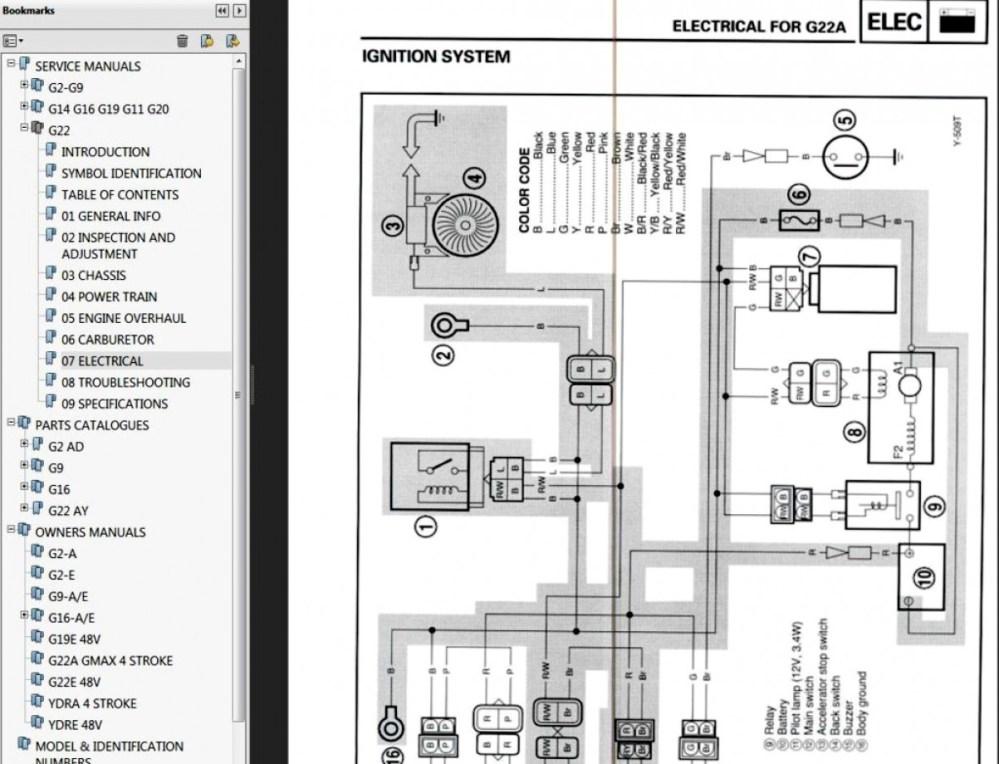 medium resolution of yamaha g19e wiring diagram manual e books yamaha golf cart club car wiring diagram g2 golf cart wiring diagram