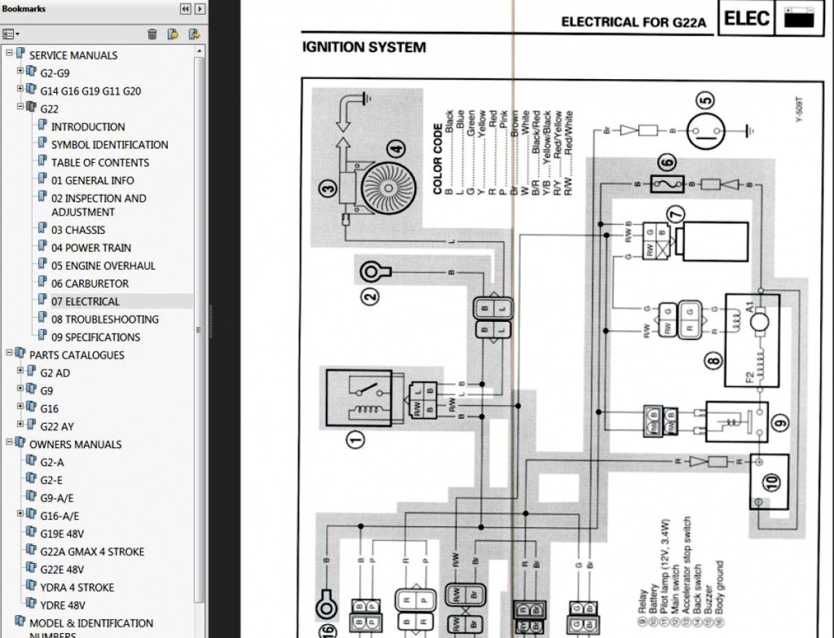 hight resolution of yamaha g19e wiring diagram manual e books yamaha golf cart club car wiring diagram g2 golf cart wiring diagram