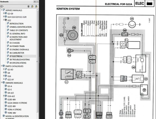 small resolution of yamaha g19e wiring diagram manual e books yamaha golf cart club car wiring diagram g2 golf cart wiring diagram