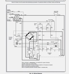 ezgo marathon wiring diagram wirings diagram on 1985 ezgo gas wiring diagram 1987 ezgo  [ 1649 x 2133 Pixel ]