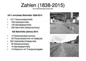 Entwicklung Bahnhofslandschaft