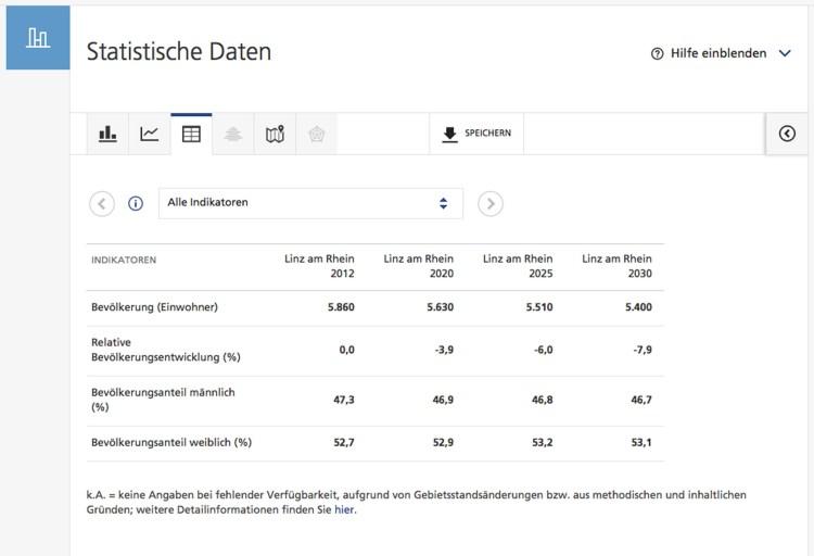 Screenshot wegweiser-kommune.de