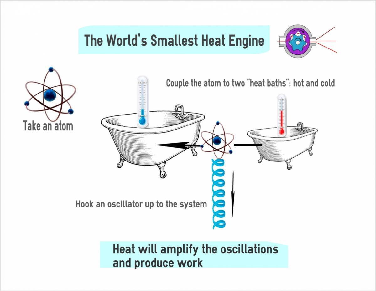 winter in space diagram 2000 silverado wiring radio of heat engine mack truck 97
