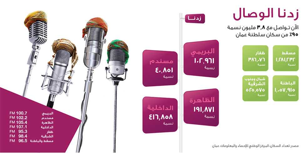 al-wisal-advertise