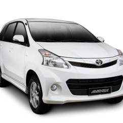 Grand New Avanza Jogja Harga Second All Max 7 Penumpang Mouza Trans Yk