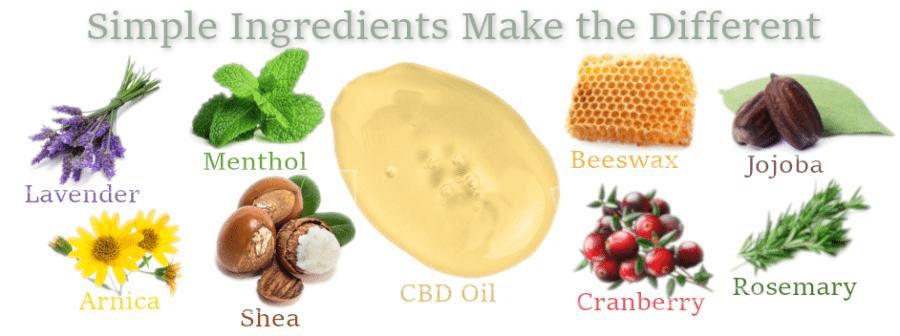 cbd cream for pain ingredients