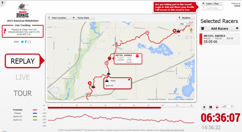 2015 Birkie Race Tracker