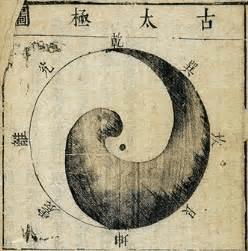 digital history of China | religion