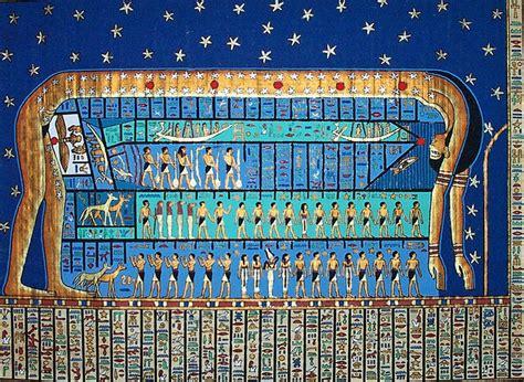 digital history of Ancient Egypt | sky gods
