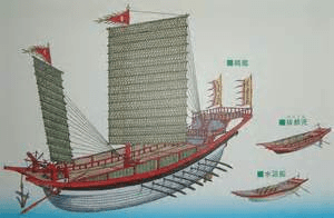 digital history of Southeast Asia   maritime states