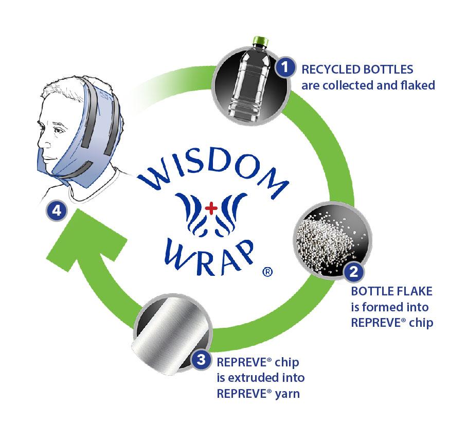 wisdom-wrap-repreve
