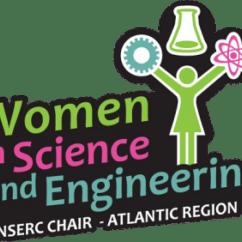 Nserc Chair Design Engineering Repair Sling Chairs About Wiseatlantic