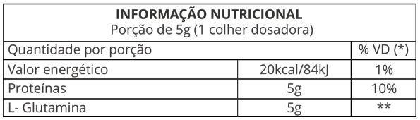 Informação Nutricional Glutamina