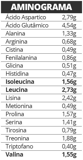 Aminograma Protein to Go Baunilha
